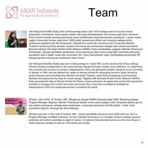 Sekolah Perempuan AMAN 051 (Side 51)