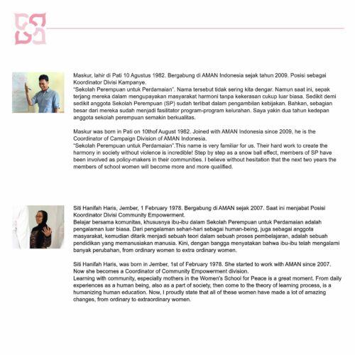 Sekolah Perempuan AMAN 052 (Side 52)