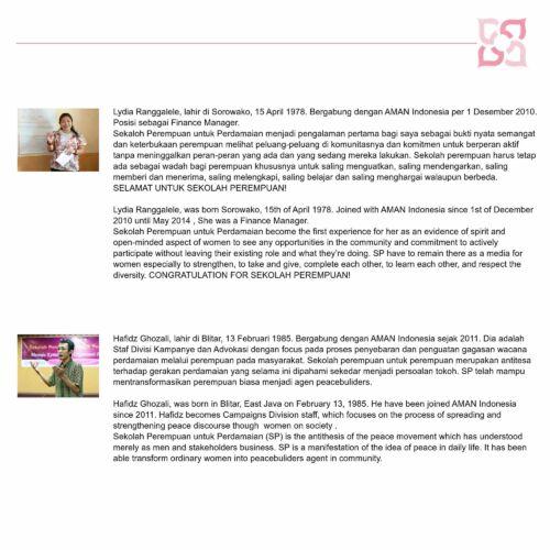 Sekolah Perempuan AMAN 054 (Side 54)